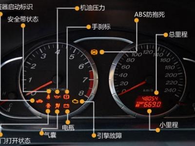 捷達儀表盤符號圖解 大眾2017款捷達儀表指示燈圖解