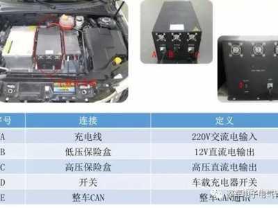 纯电动汽车技术 22新能源汽车技术简介